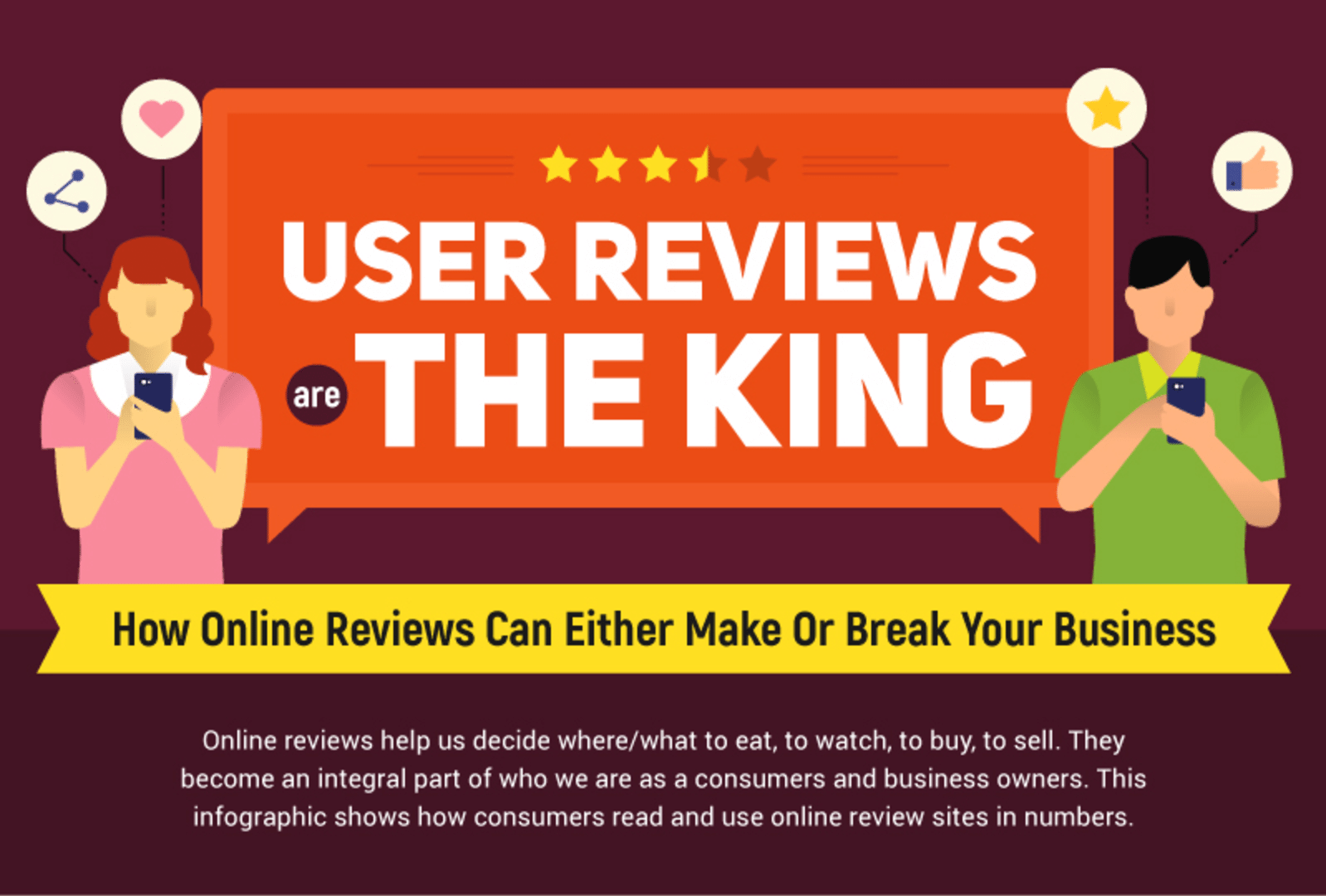 Social Reviews for Business